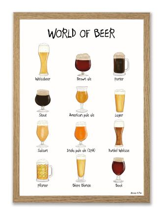 World of Beer A4 plakat