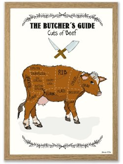 The Butchers Guide/BEEF 50 x 70 plakat