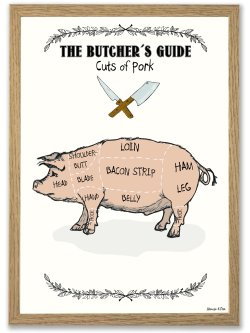The Butchers Guide/PORK A4 plakat