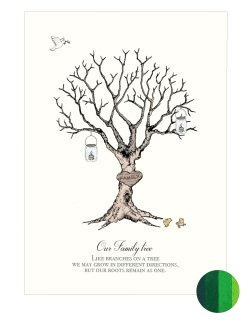 Family Tree Fingerprint - Green
