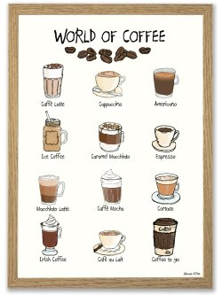 World of Coffee A4 plakat