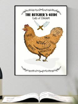 A4-The Butchers Guide/CHICKEN