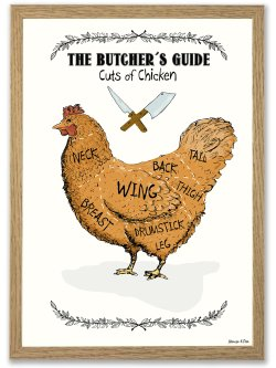 The Butchers Guide/CHICKEN A3 plakat