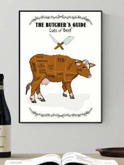 A3-The Butchers Guide/BEEF