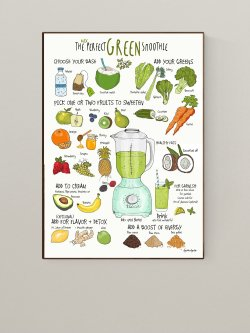 Green Smoothie 50 x 70 plakat